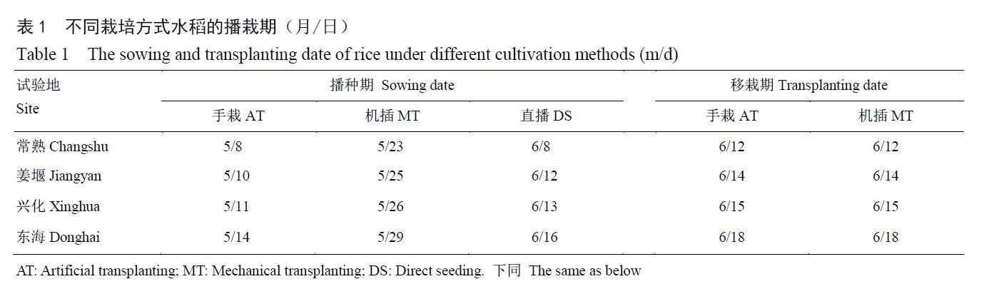 李杰_不同栽培方式水稻的播栽期(月/日) The sowing and transplanting date of rice under different cultivation methods (m/d)